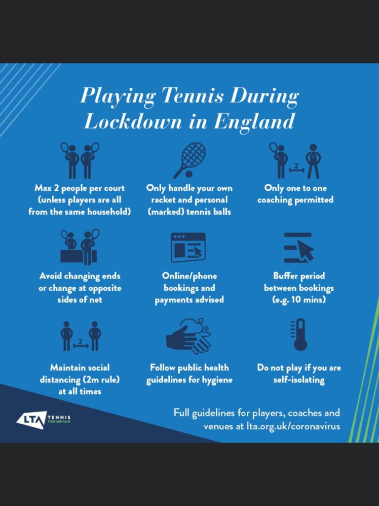tennis in lockdown